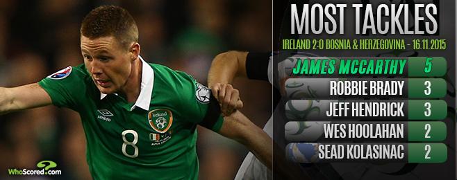 Match Focus: Special Team Spirit Leads Ireland to Euro 2016
