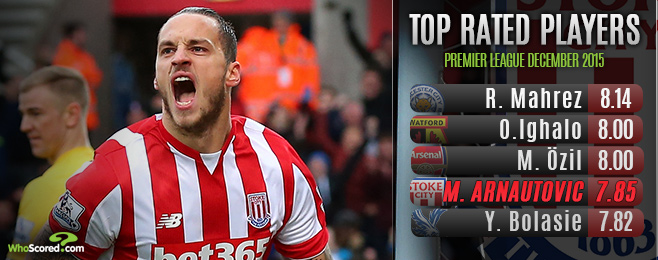 Player Focus: Maturing Arnautovic Enjoying Freedom in Fluid Stoke System