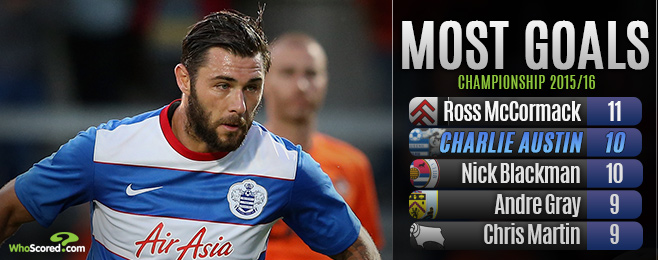 Player Focus: Interest Set to Mount in Fit Again Charlie Austin