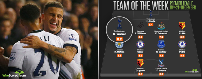 Player Focus: Kyle Walker's Return to Form for Tottenham