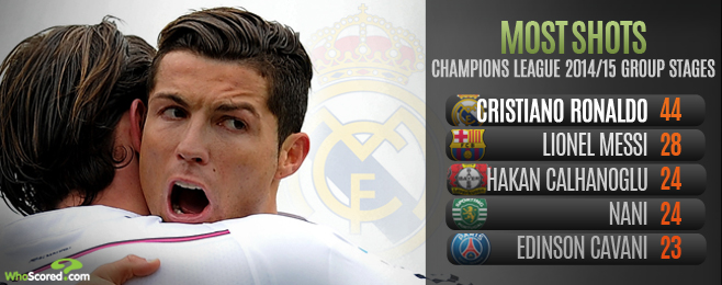 Fantasy Football: Draft 11 - This Week's Champions League Tips