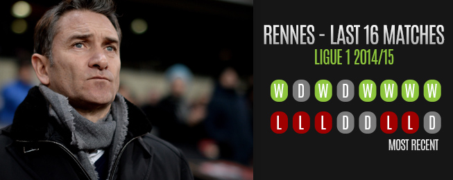 Team Focus: Rennes' Green Shoots of Recovery Frustrate Marseille