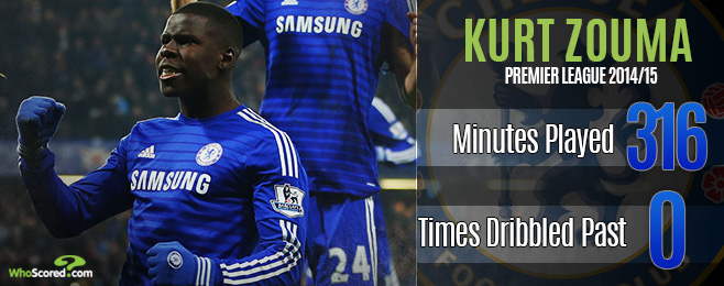 Player Focus: Happy and Committed Zouma Has Potential to Become Chelsea Stalwart
