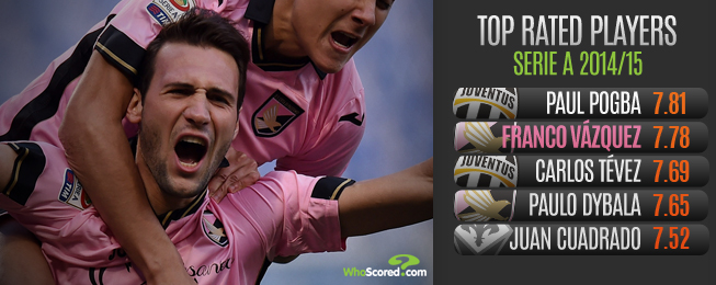 Player Focus: Telepathic Connection at Palermo Firing Vazquez into Dybala's Limelight