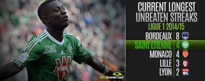 Team Focus: Wide Men Keep Saint Etienne's Euro Dream Alive