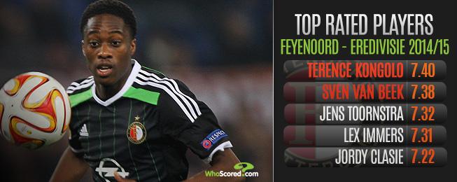 Player Focus: Kongolo & Van Beek Pairing Providing Solid Feyenoord Foundations