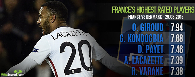 Match Report: Lacazette Leads Hungry Reserves to Impressive France Win