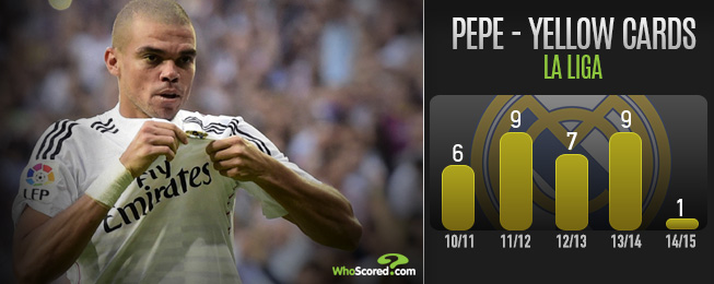 Player Focus: Reformed Pepe Tamed by Ancelotti's Calming Influence