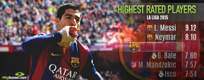 Player Focus: Settled and Scoring Suarez Focused on Enjoying Time at Barcelona
