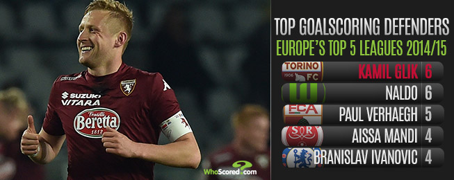 Team Focus: Can Torino Right Past Wrongs to Return from Russia with Love?