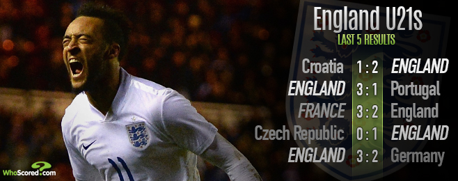 Team Focus: Are England U21s Euro 2015 Favourites Even Without Kane & Co?