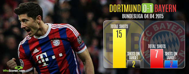 Match Focus: Questions Remain for Dortmund and Bayern After Der Klassiker