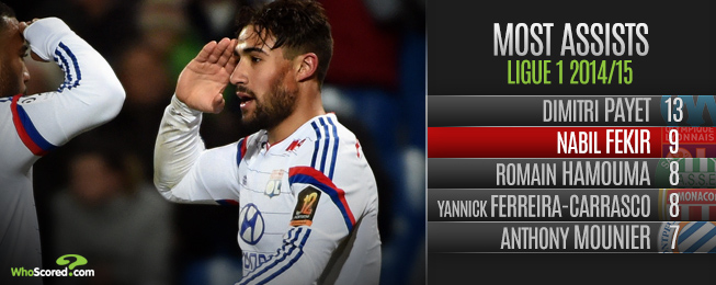 Match Focus: Fekir's Magic Not Enough to Seal Electric Rhone-Alpes Derby