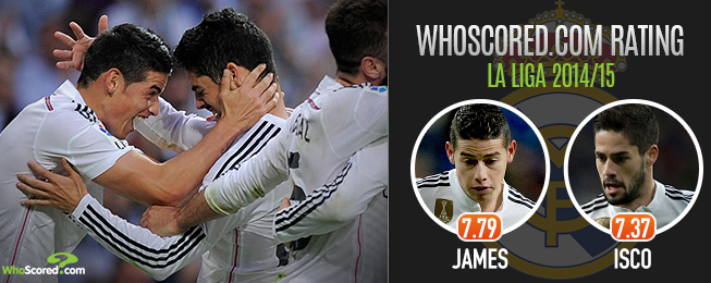 Player Focus: James Rodriguez and Isco Do Battle for Final Madrid Midfield Berth