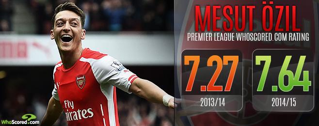 Player Focus: Mesut Özil Working Hard to Make Arsenal Time a Success