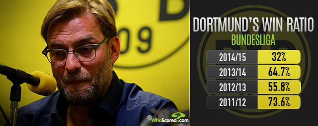 Manager Focus: Does Jürgen Klopp Deserve to Walk Into a Top Job After Dortmund?