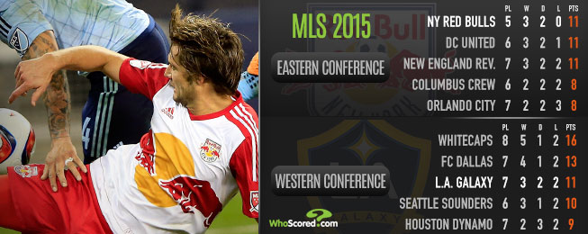 Match Focus: Old Guard Red Bulls and LA Galaxy Fight for MLS Supremacy