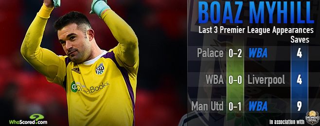 You vs WhoScored: Premier League Form Rankings Ahead of Gameweek 36