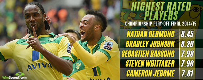 Match Focus: Norwich Worthy Winners of Play-Off Final Against Lacklustre Boro