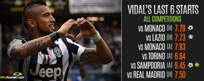 Player Focus: Return to Form of Warrior Vidal Could be Key to Bernabeu Battle