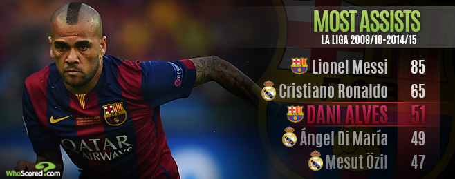 Player Focus: Vidal Will Have to Wait to Claim Alves' Right-back Crown
