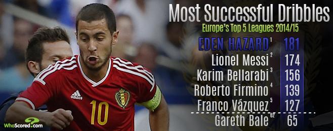 Player Focus: 4 Key Battles Ahead of the Weekend's Euro Qualifiers
