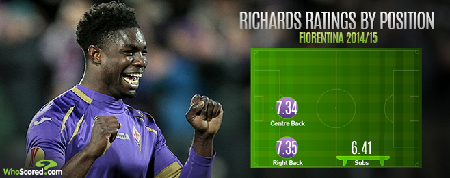Player Focus: Richards Still Capable of Reviving Club & International Career