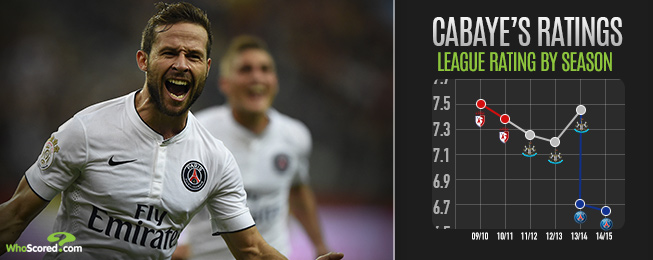 Player Focus: Creative Cabaye Could be Coup of the Summer for Palace