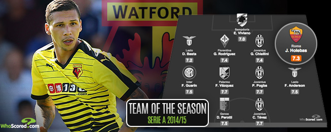 Team Focus: Watford's Exciting Summer Signings Cause for Optimism at Vicarage Road