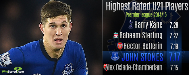 Player Focus: Chelsea's Interest in Stones Comes as Little Shock