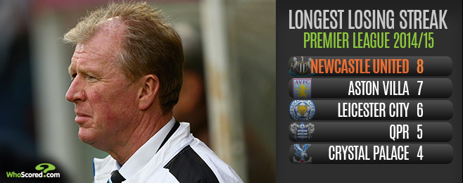 Manager Focus: Can Newcastle fans dare to dream under McClaren?