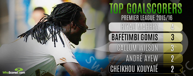 Player Focus: Swansea & Gomis the Main Beneficiaries of Bony's January Exit