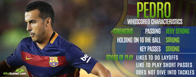 Player Focus: Pedro a Better Fit Than Di María for Louis van Gaal's Manchester United