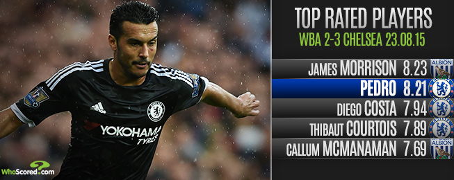 Player Focus: Pedro The Right Winger Mourinho has Craved Since Chelsea Return