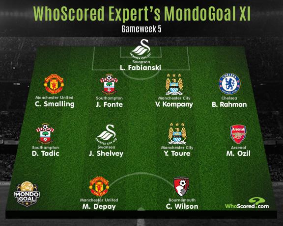 You vs WhoScored: WhoScored Expert MondoGoal XI – Gameweek 5