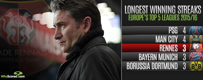 Team Focus: Are Rennes Finally On Their Way Up?