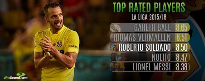 Player Focus: Soldado Rediscovering Best Form Following Return to Spain