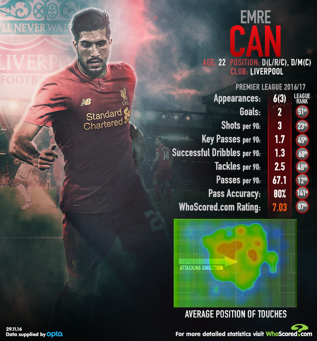 Form Guide: Liverpool title charge built on solid Can foundation
