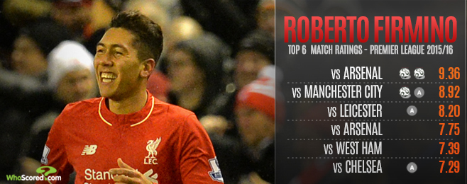 Match Focus: Will Liverpool Pile More Pressure on Van Gaal's United?