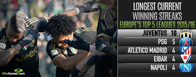 WhoScored Tipster: The Weekend's Top Tips Across Europe