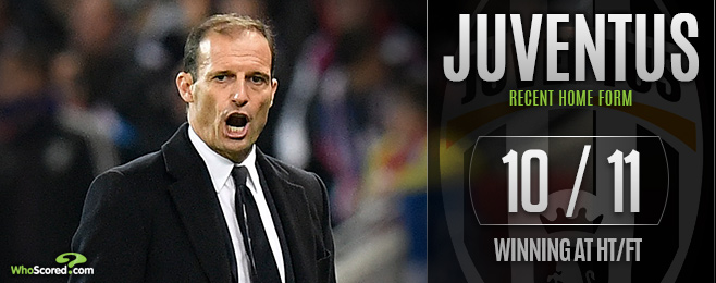 Top Match Tips: Juventus to continue dominance at home