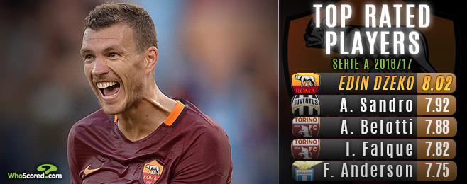 The Expert: Has Dzeko really turned a corner at Roma?