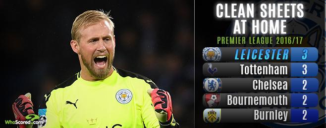 Fantasy Football tips ahead of Gameweek 9 in the Premier League