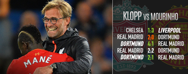 Liverpool vs Man United: Can Klopp conquer Mourinho once again?