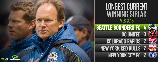 Seattle enjoying remarkable resurgence under Schmetzer