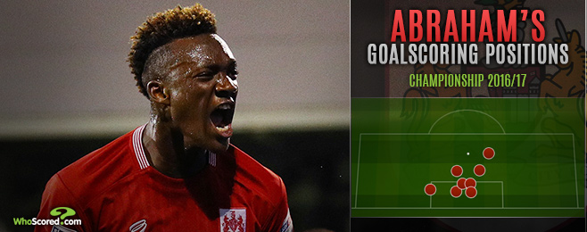 Abraham in the right place at the right time at Bristol City