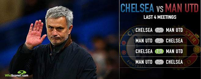 Top Match Tips: Tensions high as Jose Mourinho returns to Stamford Bridge
