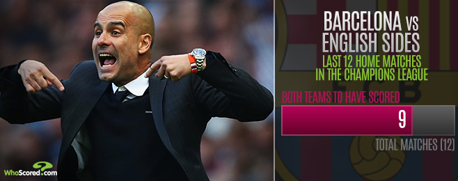 Top Match Tips: Goals expected as Guardiola returns to Barcelona