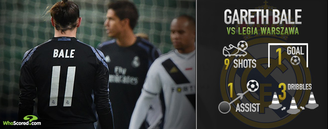 Best XI: Who joins Bale in Champions League team of the week?