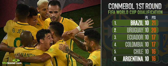 Top Match Preview: Brazil aiming to exorcise Mineirao demons against Argentina